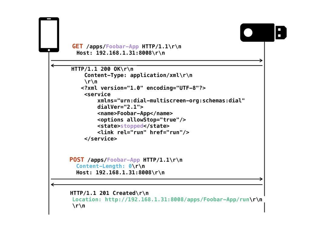 GET /apps/Foobar-App HTTP/1.1\r\n Host: 192.168...