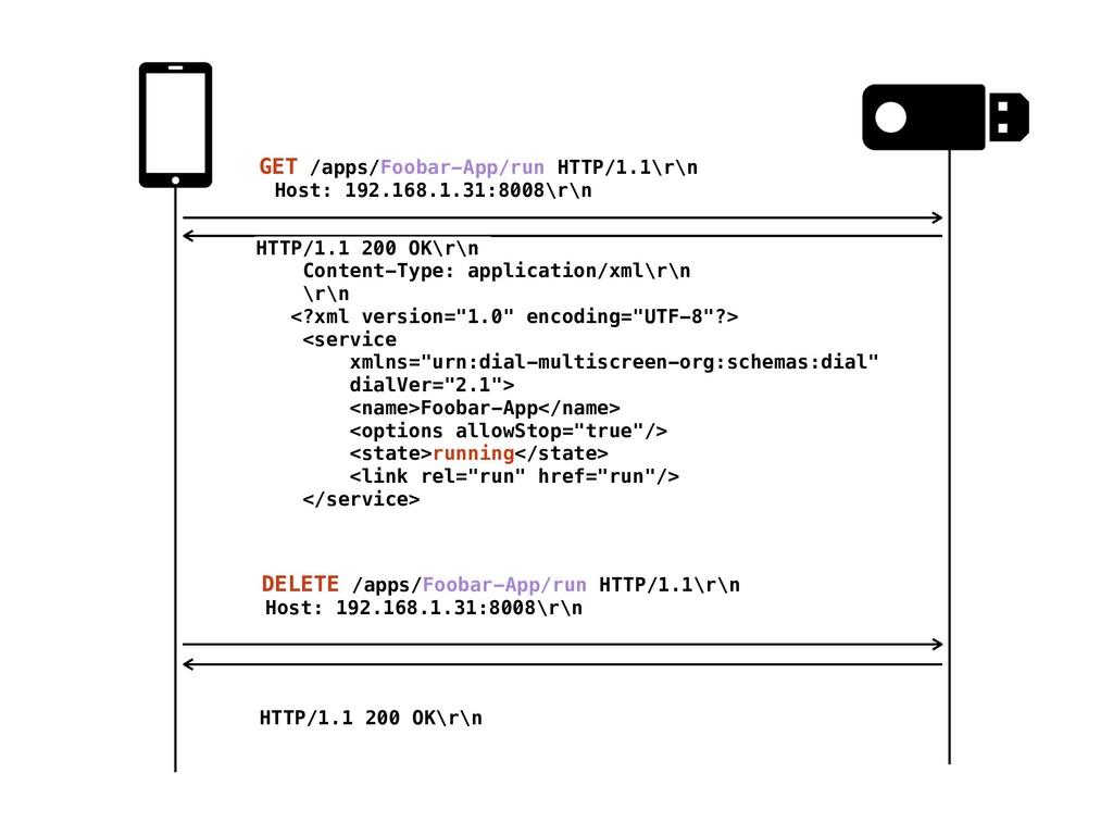 GET /apps/Foobar-App/run HTTP/1.1\r\n Host: 192...