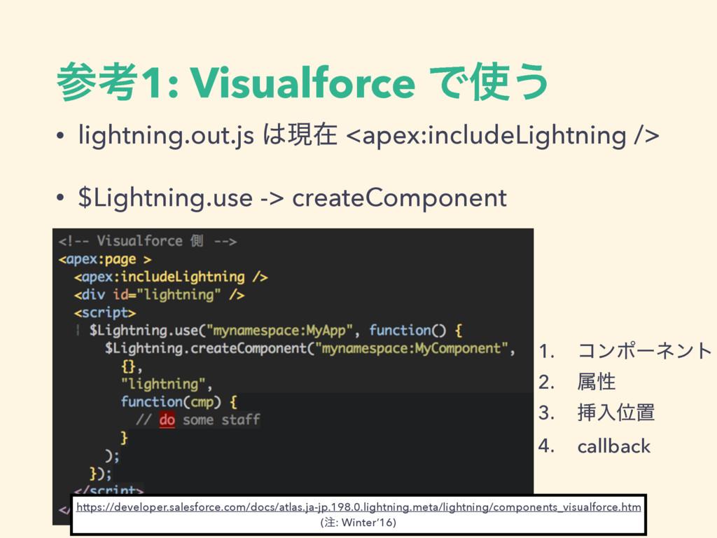 ߟ1: Visualforce Ͱ͏ 1. ίϯϙʔωϯτ 2. ଐੑ 3. ૠೖҐஔ 4...