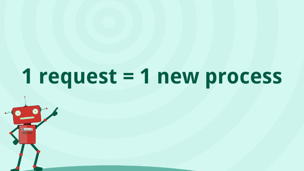 1 request = 1 new process
