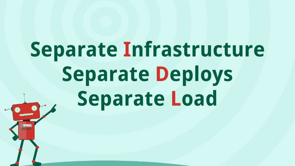 Separate Infrastructure Separate Deploys Separa...