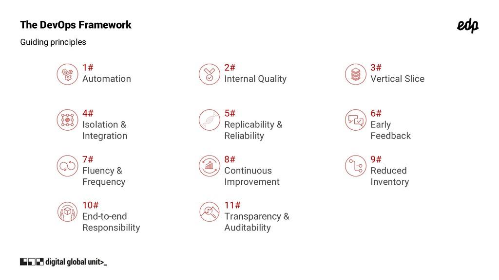 The DevOps Framework Guiding principles 10# End...