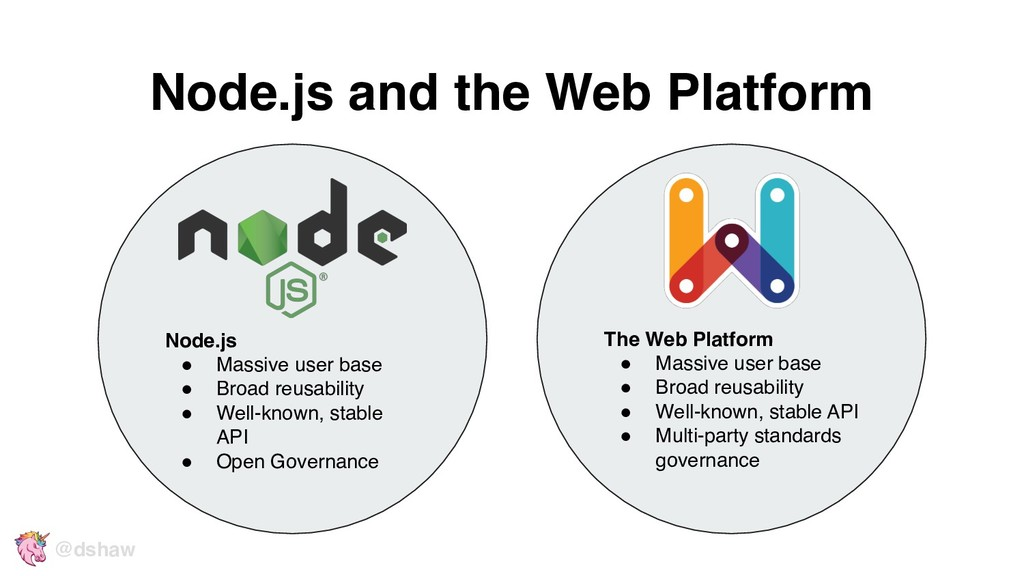 """The Web Platform """" Massive user base """" Broad ..."""
