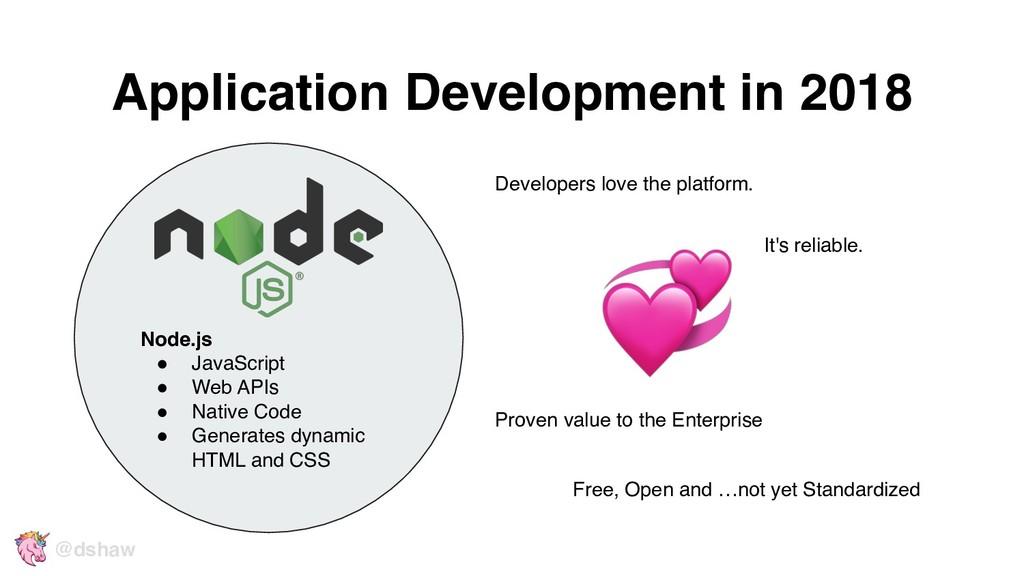 """Developers love the platform.  Node.js """" JavaS..."""