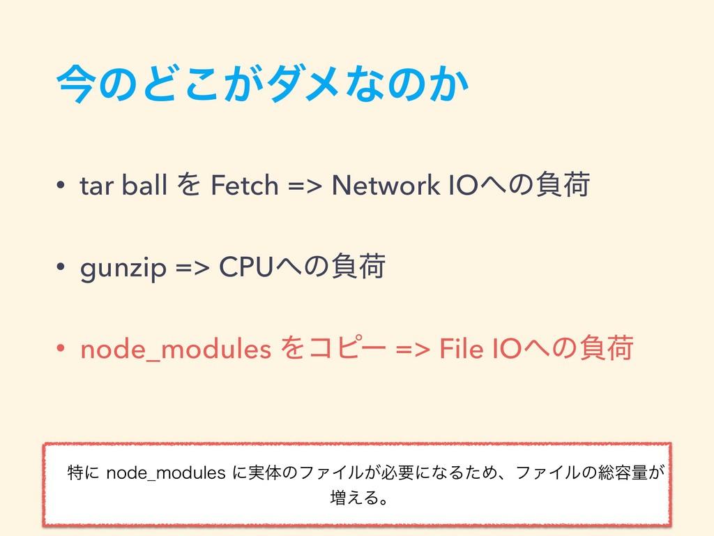 ࠓͷͲ͕͜μϝͳͷ͔ • tar ball Λ Fetch => Network IOͷෛՙ...