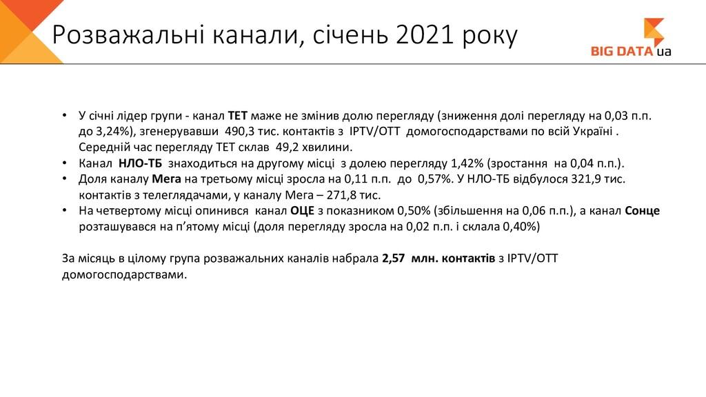 Розважальні канали, січень 2021 року • У січні ...