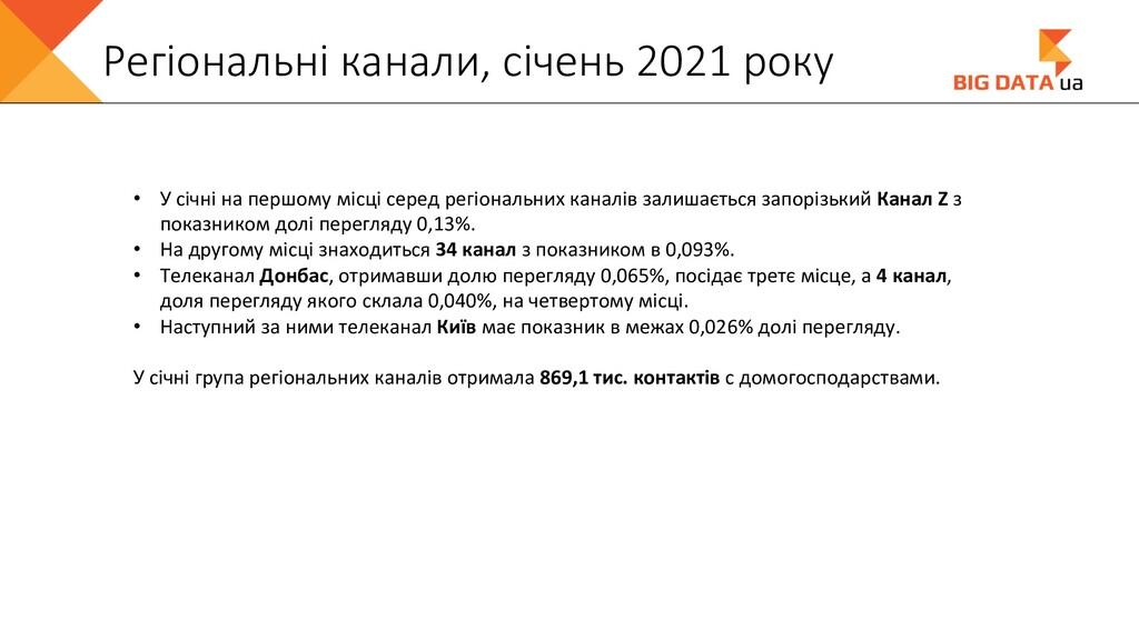Регіональні канали, січень 2021 року • У січні ...