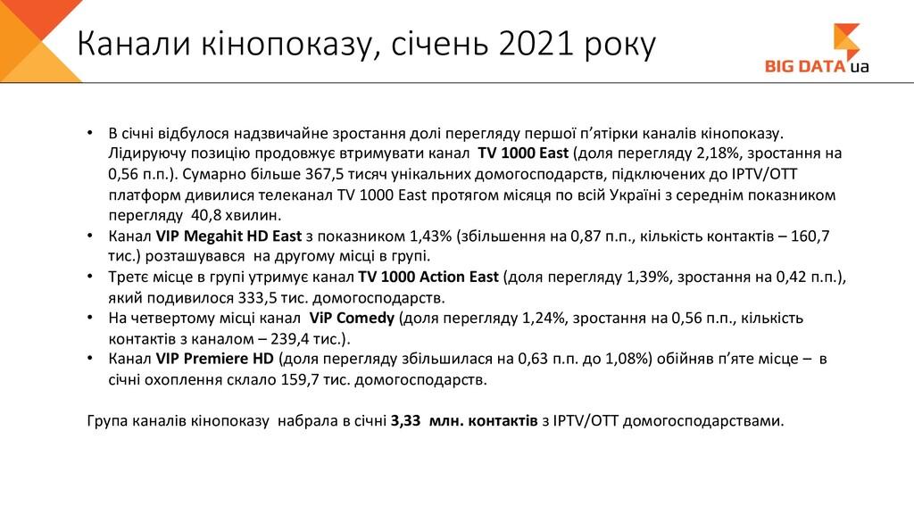Канали кінопоказу, січень 2021 року • В січні в...