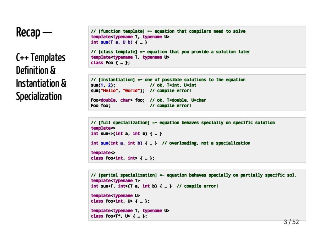 Recap — C++ Templates Definition & Instantiatio...