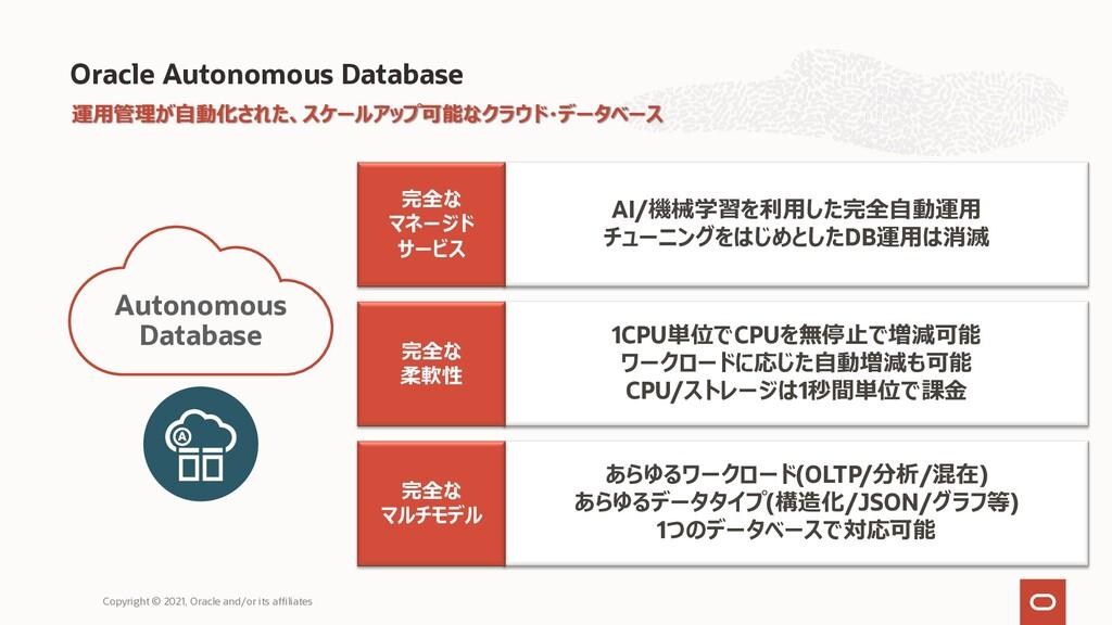 Oracle Autonomous Database AI/機械学習を利⽤した完全⾃動運⽤ チ...