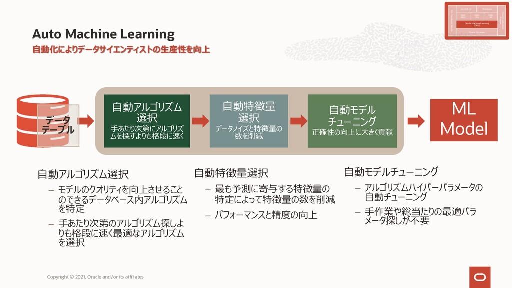 Auto Machine Learning ⾃動特徴量選択 – 最も予測に寄与する特徴量の 特...