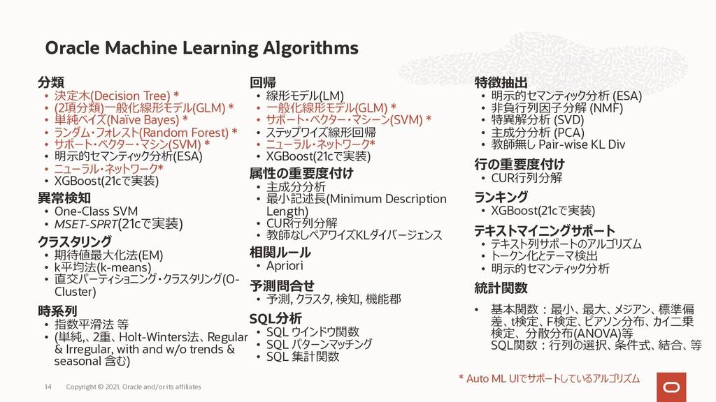 分類 • 決定⽊(Decision Tree) * • (2項分類)⼀般化線形モデル(GLM)...