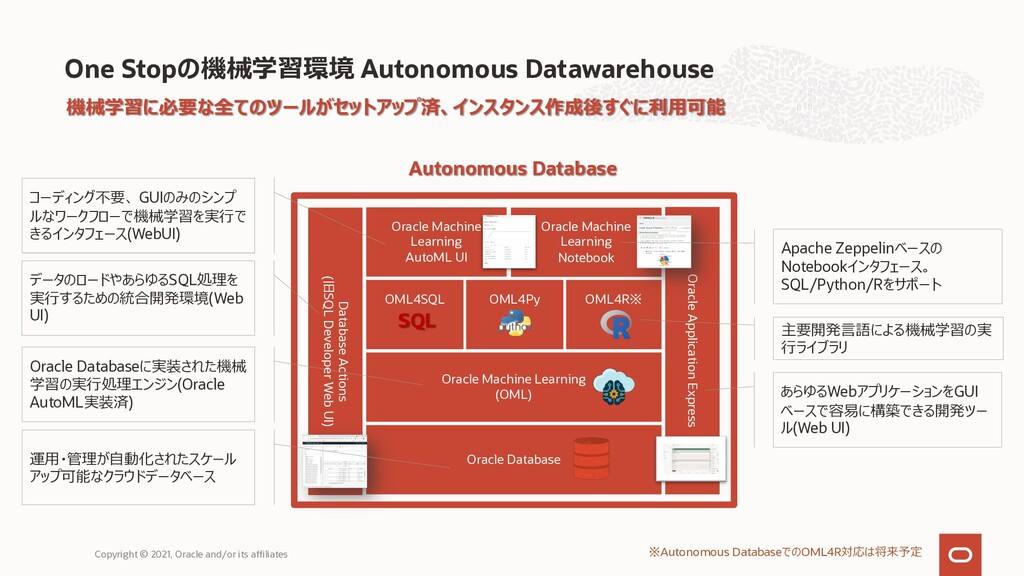 One Stopの機械学習環境 Autonomous Datawarehouse Autono...