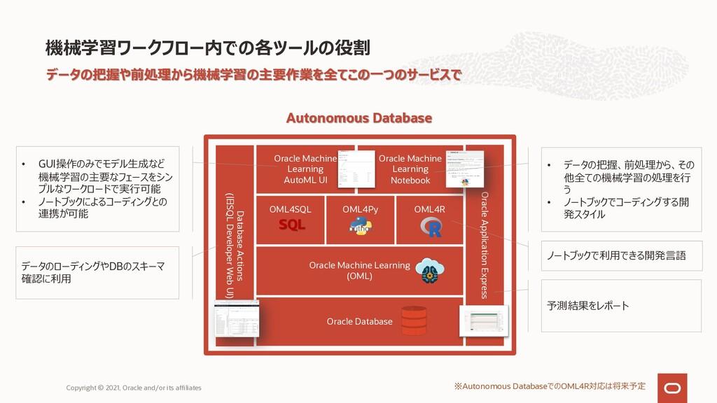 機械学習ワークフロー内での各ツールの役割 Autonomous Database データの把握...