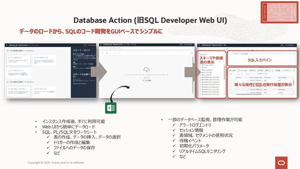 Database Action (旧SQL Developer Web UI) データのロード...
