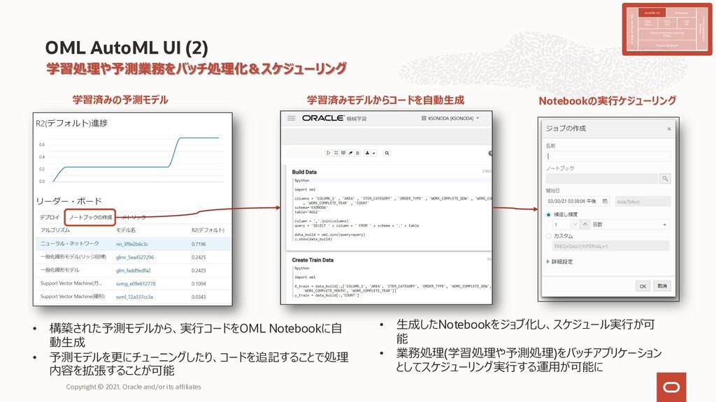 OML AutoML UI (2) Notebookの実⾏ケジューリング 学習済みモデルからコ...