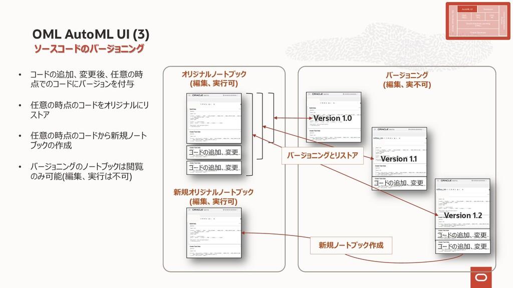 OML AutoML UI (3) ソースコードのバージョニング • コードの追加、変更後、任...