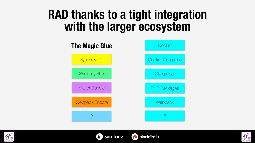 Symfony CLI Docker Compose Symfony Flex RAD tha...