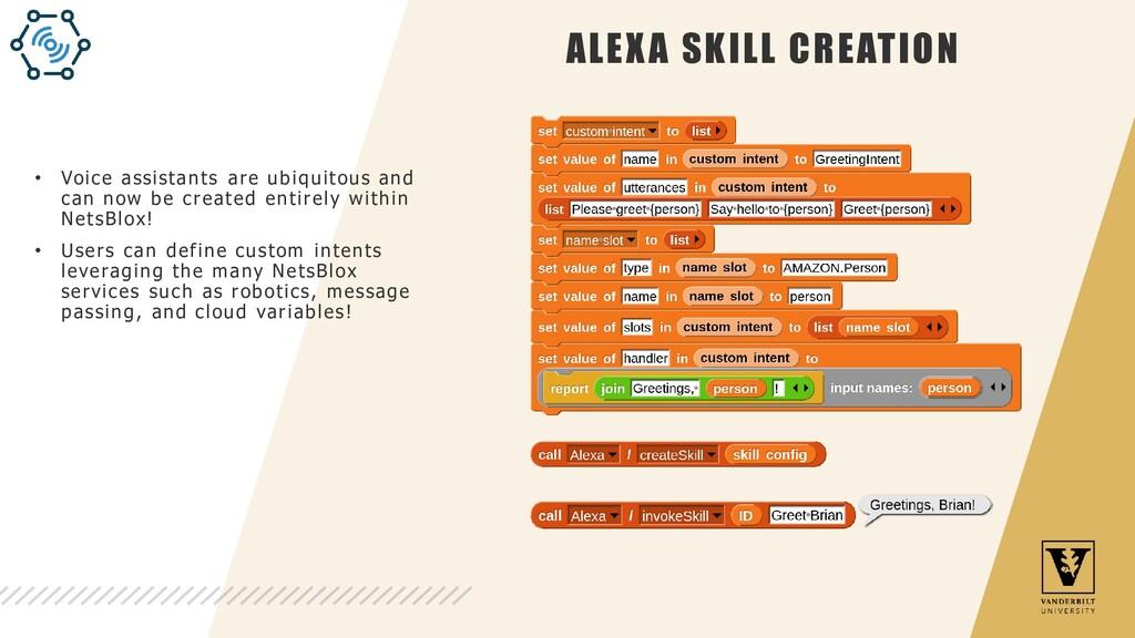 ALEXA SKILL CREATION • Voice assistants are ubi...