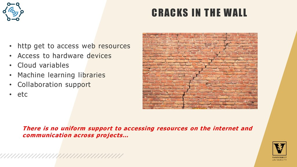 CRACKS IN THE WALL • http get to access web res...