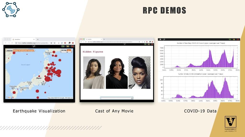 RPC DEMOS Earthquake Visualization Cast of Any ...