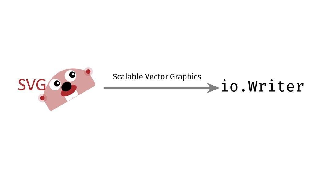 Scalable Vector Graphics io.Writer