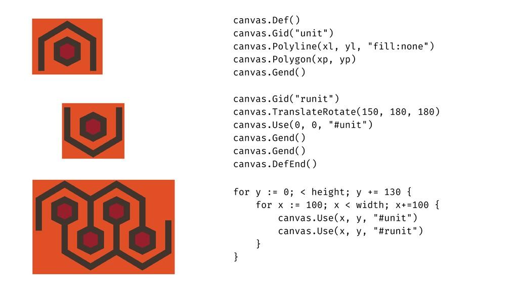 "canvas.Def() canvas.Gid(""unit"") canvas.Polyline..."