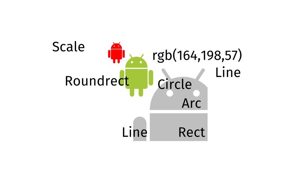 Scale Roundrect Circle Line Rect Line Arc rgb(1...
