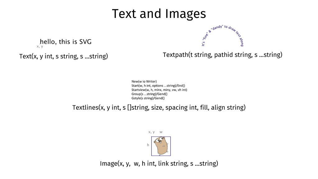 Text(x, y int, s string, s ...string) Textpath(...