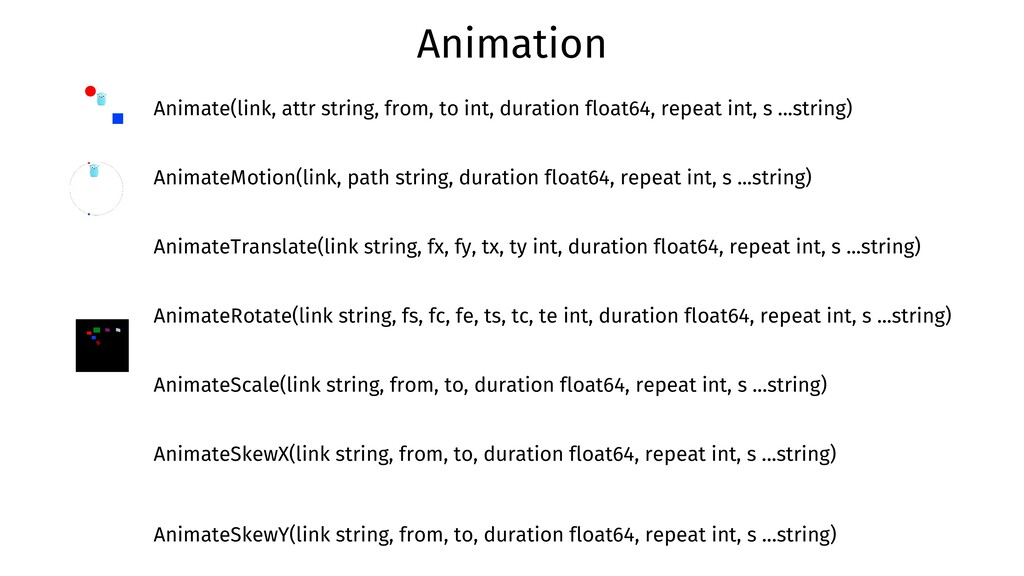 Animation Animate(link, attr string, from, to i...