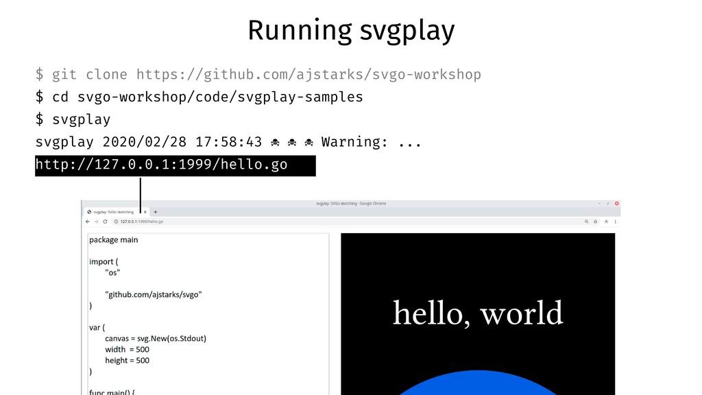 Running svgplay $ git clone https://github.com/...