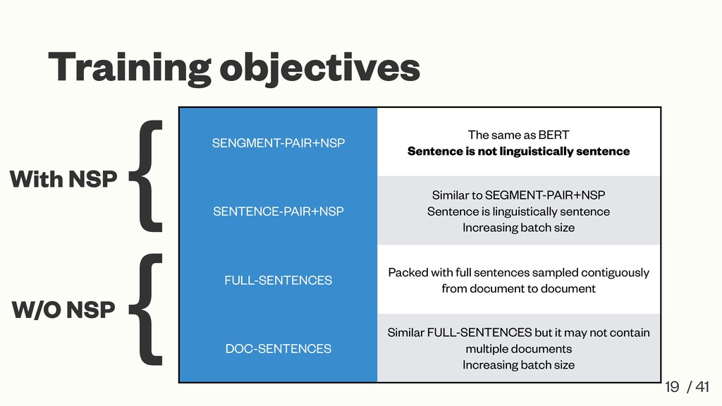 Training objectives 19 / 41 SENGMENT-PAIR+NSP T...