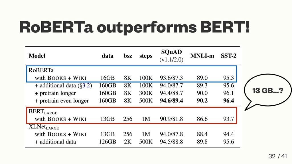 RoBERTa outperforms BERT! 32 / 41 13 GB…?