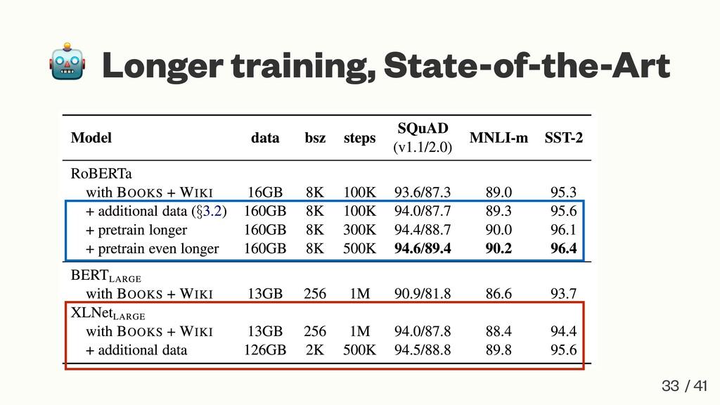 Longer training, State-of-the-Art 33 / 41