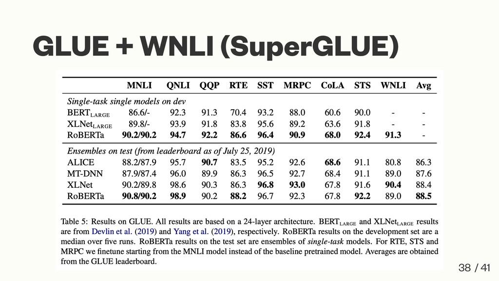 GLUE + WNLI (SuperGLUE) 38 / 41