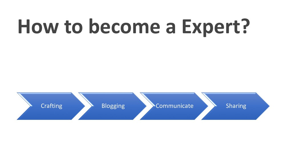 How to become a Expert? Crafting Blogging Commu...
