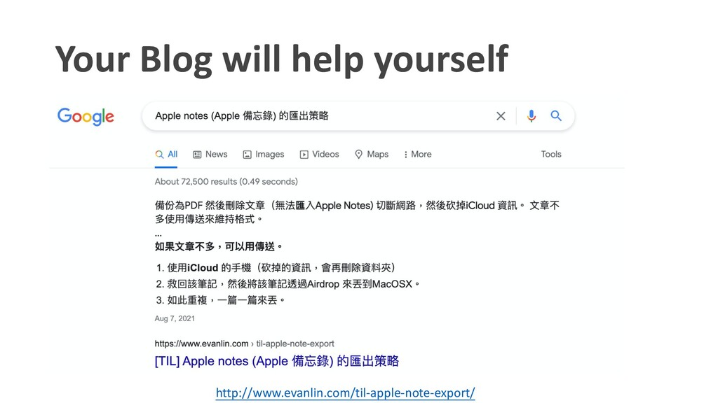 Your Blog will help yourself http://www.evanlin...