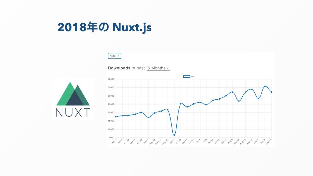 2018ͷ Nuxt.js