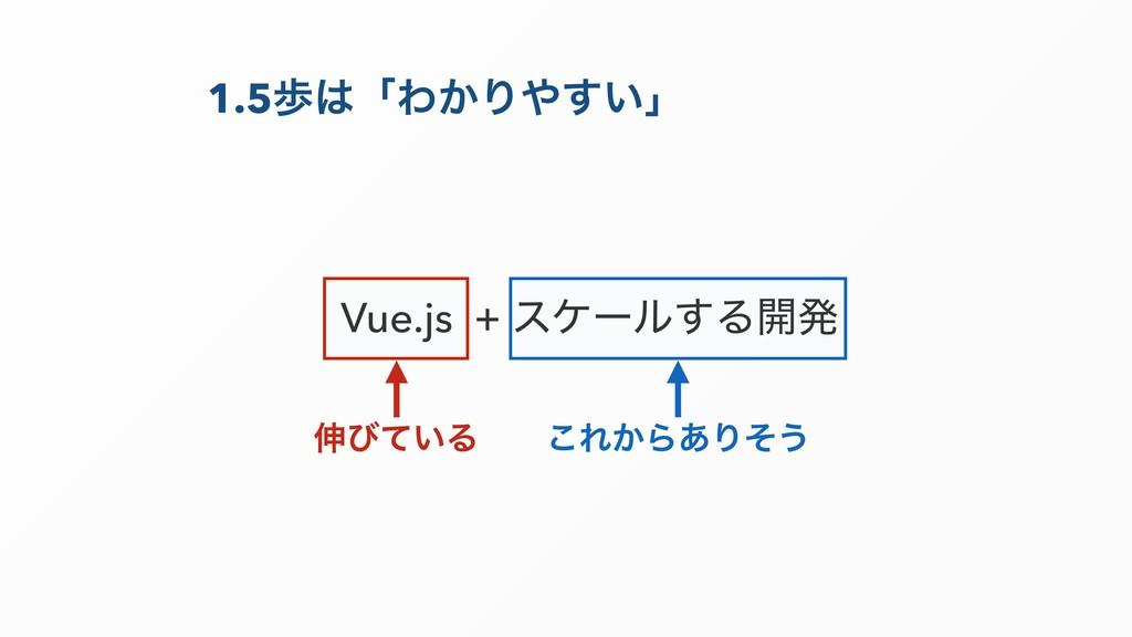 1.5าʮΘ͔Γ͍͢ʯ Vue.js + εέʔϧ͢Δ։ൃ ৳ͼ͍ͯΔ ͜Ε͔Β͋Γͦ͏
