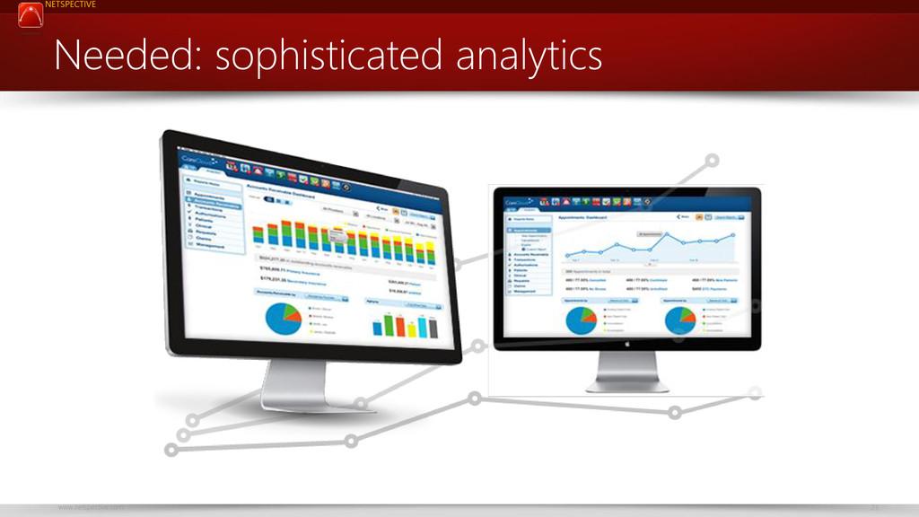 NETSPECTIVE www.netspective.com 23 Needed: soph...