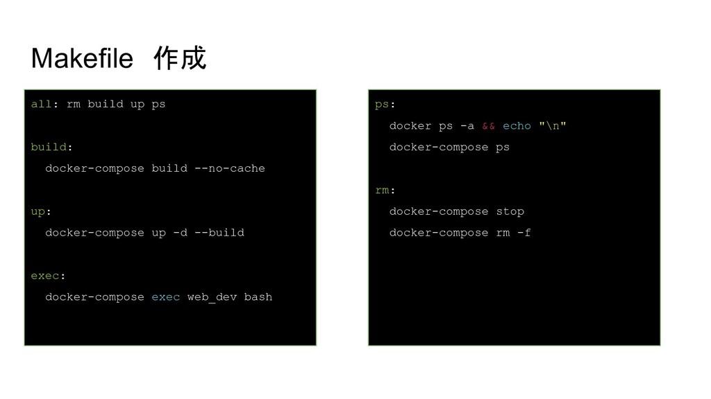 all: rm build up ps build: docker-compose build...