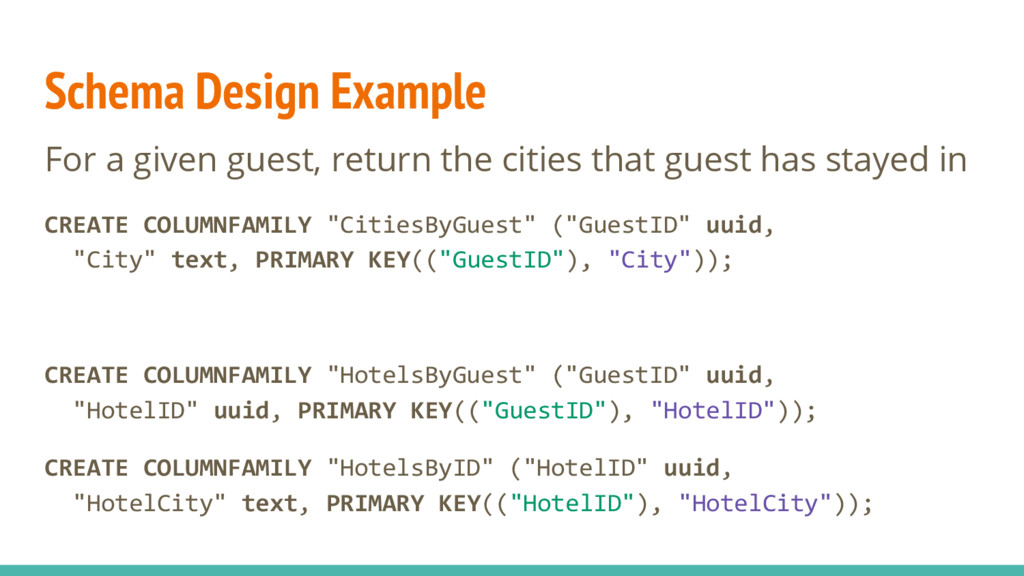 Schema Design Example For a given guest, return...