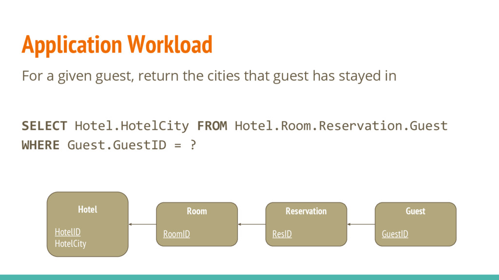 Application Workload For a given guest, return ...