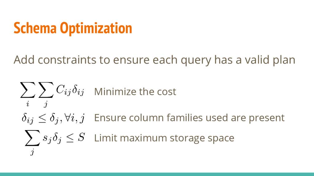 Schema Optimization Add constraints to ensure e...