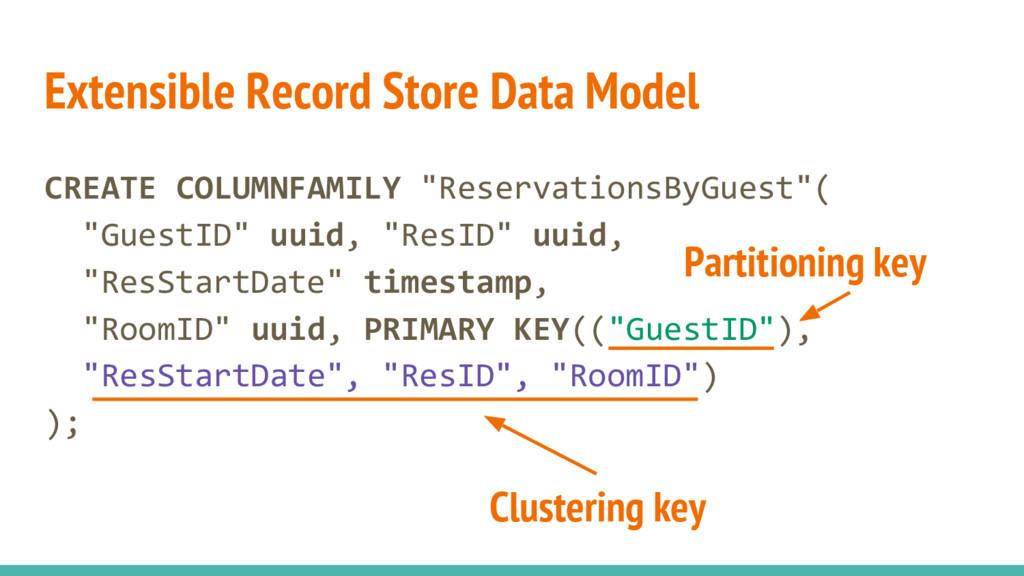 Extensible Record Store Data Model CREATE COLUM...