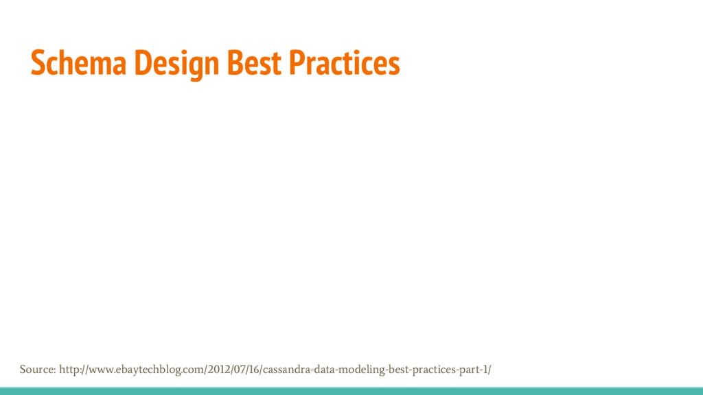 Schema Design Best Practices Source: http://www...