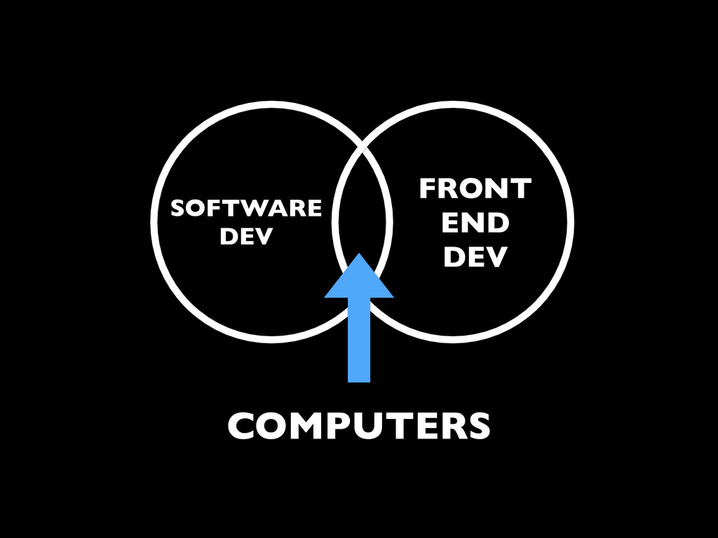 COMPUTERS SOFTWARE  DEV FRONT  END  DEV
