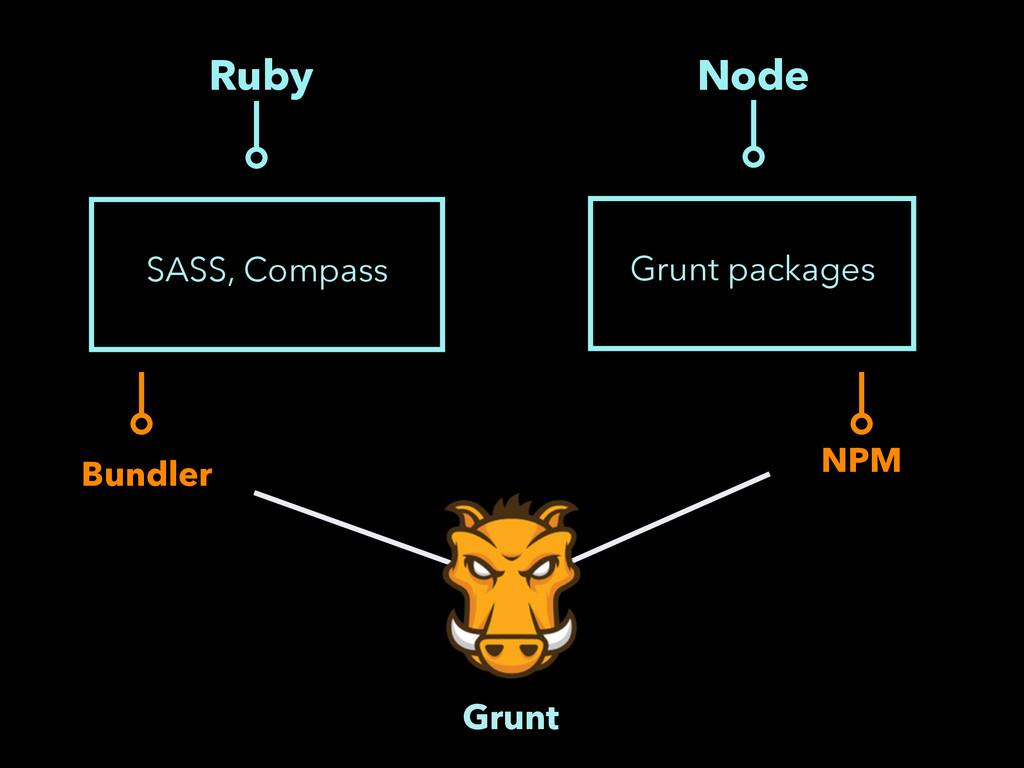 Ruby Node SASS, Compass Grunt packages Bundler ...