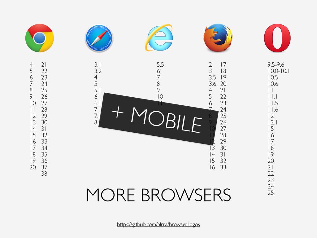 https://github.com/alrra/browser-logos MORE BRO...