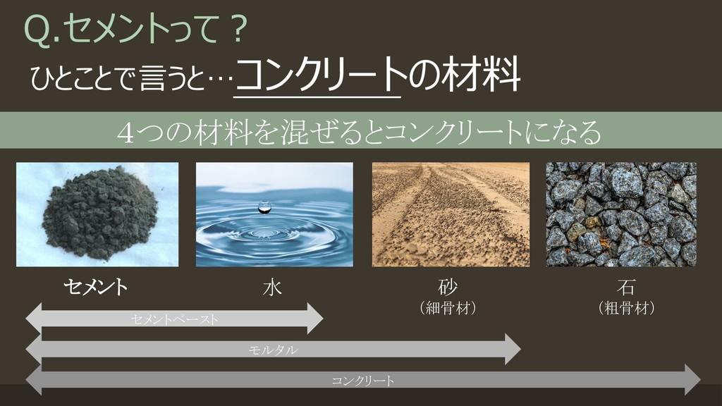 Q.セメントって? ひとことで言うと…コンクリートの材料 水 セメント 砂 (細骨材) 石 (...
